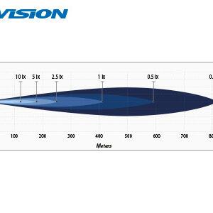 LED kaugtuli X-Vision